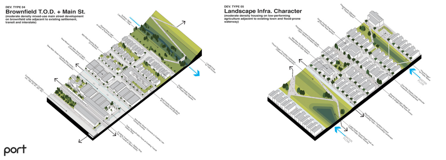 PORT_RPA_05_Development Typologies
